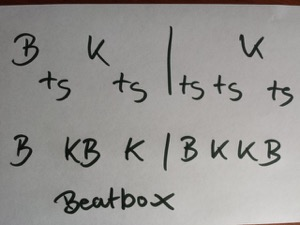 Beatboxnotation